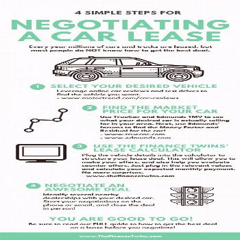 How To Negotiate A Car Lease To Get the Best Deal Buying or leasing a car should be fun and excitin