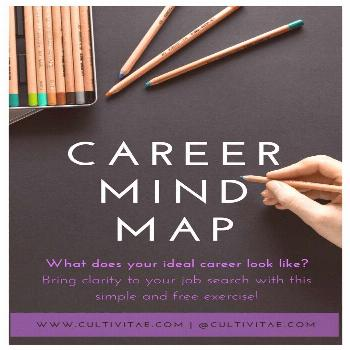 Mind map your career to gain clarity in your job search and career discovery. Through this simple e