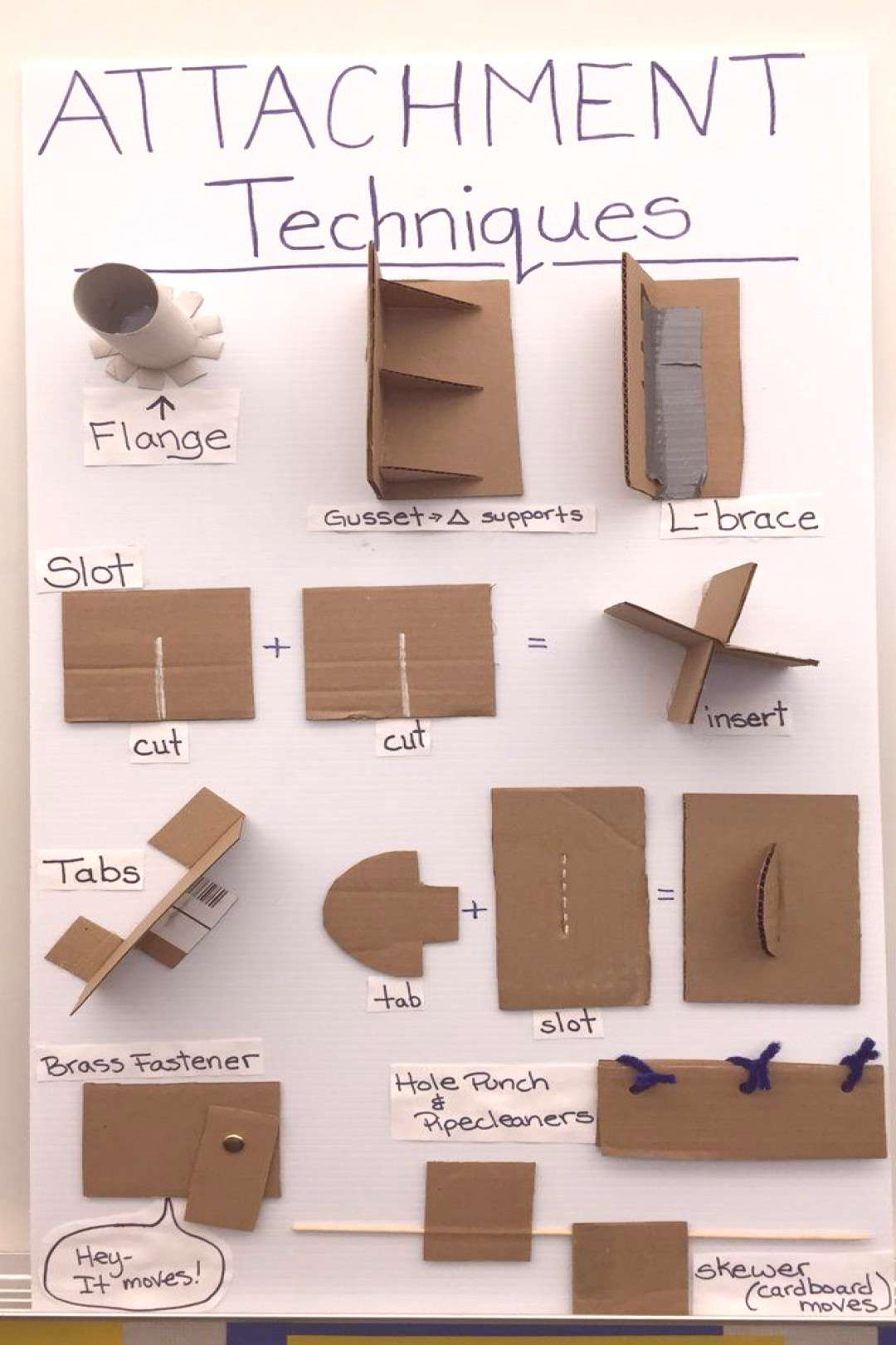 Maker Maven on Twitter quotA great resource for those looking for cardboard attachment techniques! quot